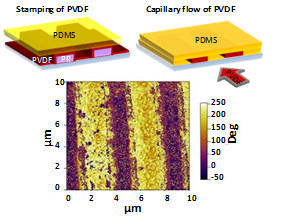 Direct stamping and capillary flow patterning of solution processable piezoelectric polyvinylidene fluoride films