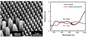 Design and Fabrication of Broadband Ultralow Reflectivity Black Si Surfaces by Laser Micro/nano Processing