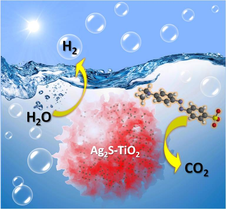 Room Temperature Sequential Ionic Deposition (SID) of Ag2S Nanoparticles on TiO2 Hierarchical Spheres for Enhanced Catalytic Efficiency