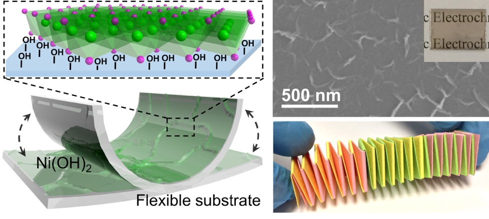 Substrate Friendly Growth of Large-Sized Ni(OH)2 Nanosheets for Flexible Electrochromic Films