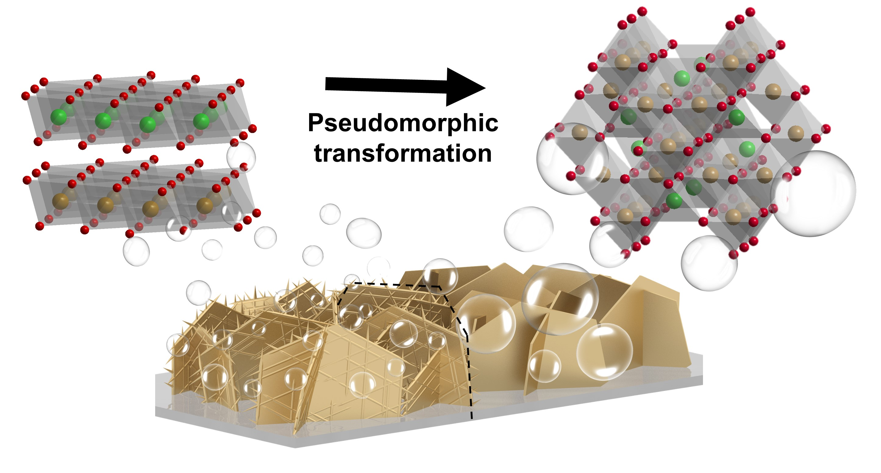 Pseudomorphic-phase transformation of NiCo based ternary hierarchical 2D-1D nanostructures for enhanced electrocatalysis