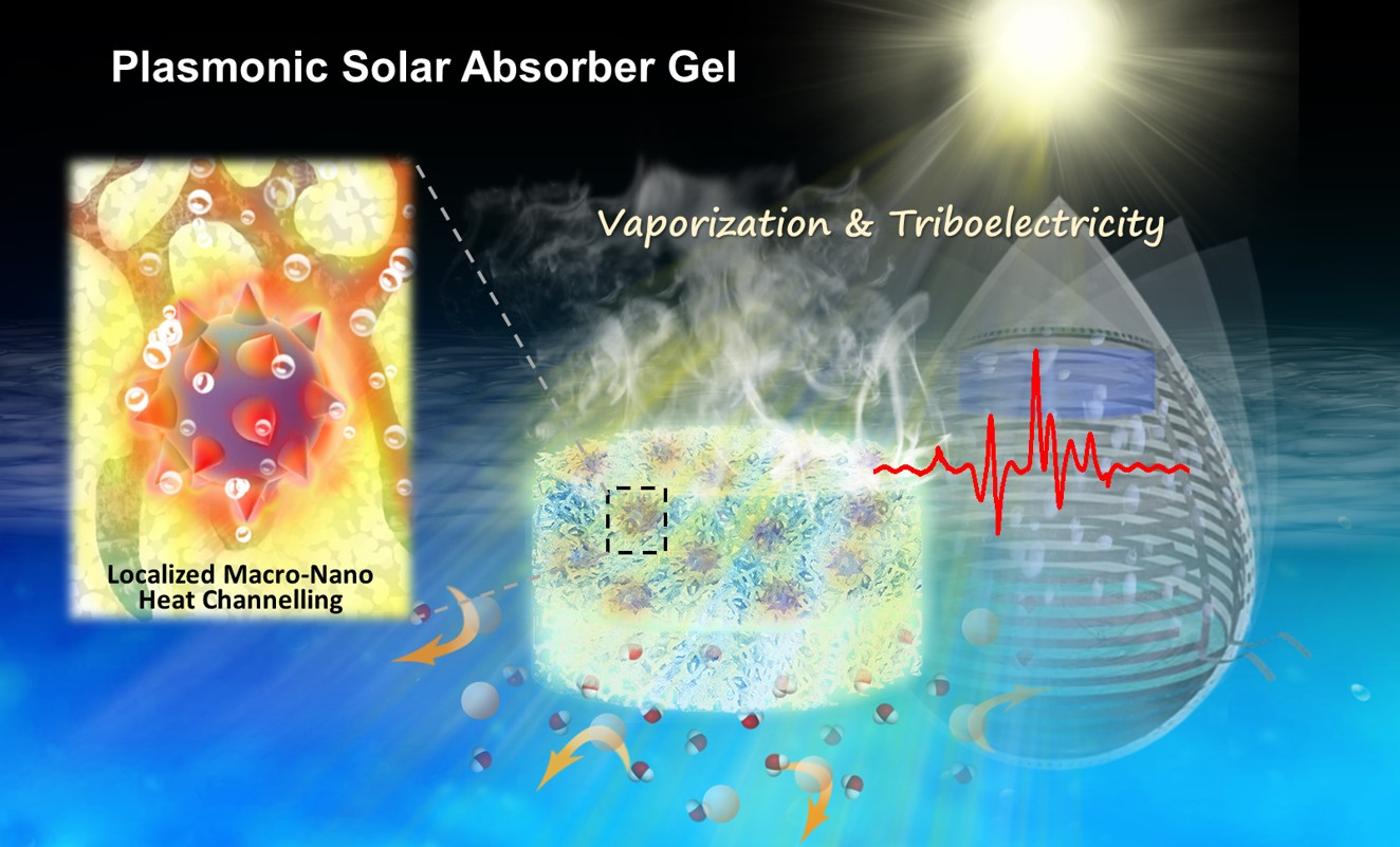 Solar absorber gel: Localized macro-nano heat channeling for efficient plasmonic Au nanoflowers photothermic vaporization and triboelectric generation